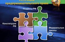 Становление и развитие предпринимательского (хозяйственного) права