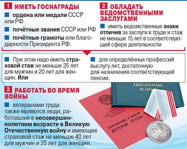 usloviya-prisvoeniya-zvaniya-veteran-truda