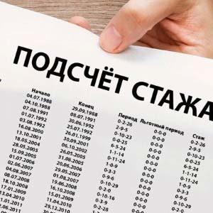 nepreryvnyy-stazh-posle-uvolneniya-po-sobstvennomu-zhelaniyu