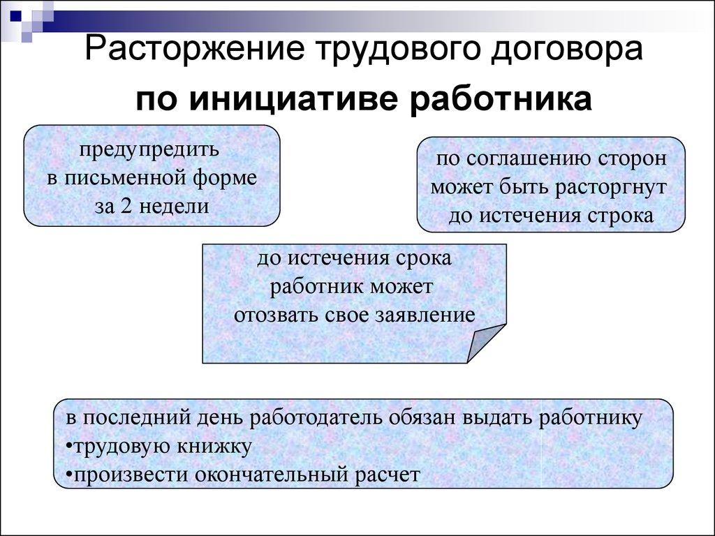 rastorzhenie-trudovogo-dogovora-po-iniciative-rabotnika