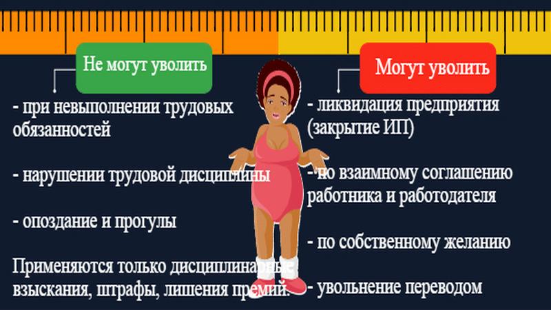 Увольнение беременной женщины по срочному трудовому договору: порядок, особенности