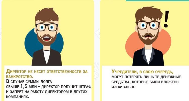 bankrotstvo-ooo-posledstviya-dlya-direktora-i-uchreditelya
