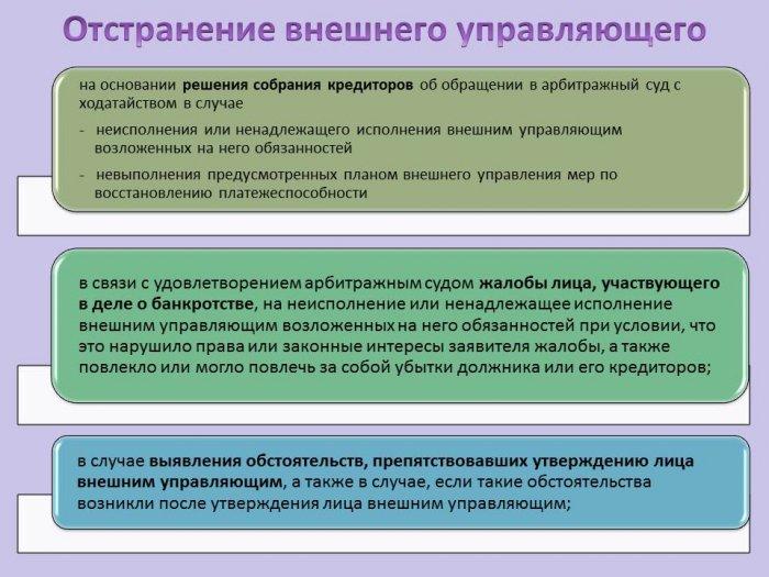 konkursnyj-upravlyayushchij-po-bankrotstvu-fizicheskih-lic