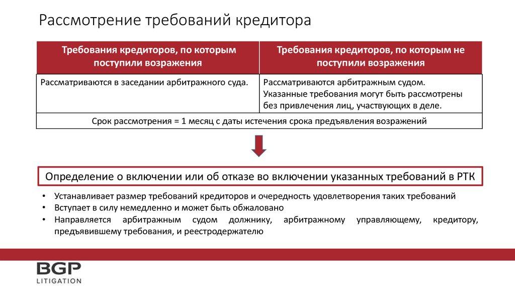 konkursnoe-proizvodstvo-pri-bankrotstve