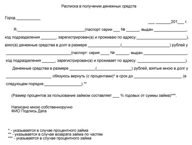 iskovoe-zayavlenie-o-vzyskanii-denezhnyh-sredstv-po-raspiske
