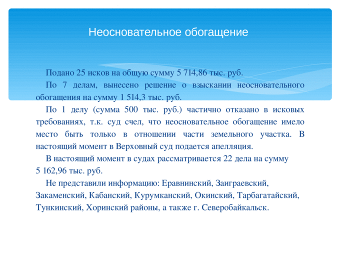 iskovoe-zayavlenie-o-vzyskanii-neosnovatelnogo-obogashcheniya
