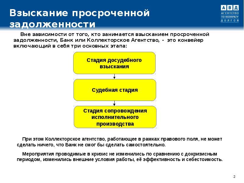 vzyskanie-denezhnyh-sredstv-po-dogovoru-podryada