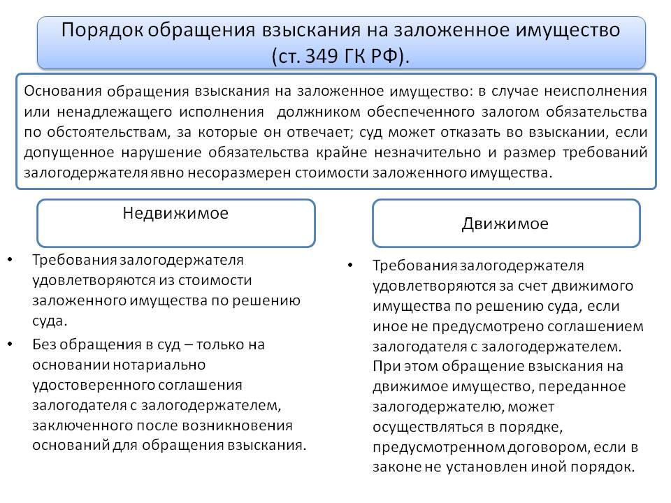 статья 446 гк рф имущество