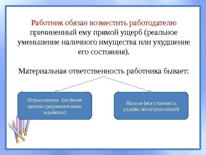 obyazan-li-rabotnik-dokazyvat-razmer-prichinennogo-emu-ushcherba