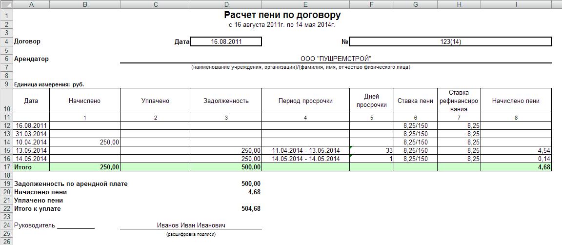 raschet-procentov-po-395-gk-rf-kalkulyator
