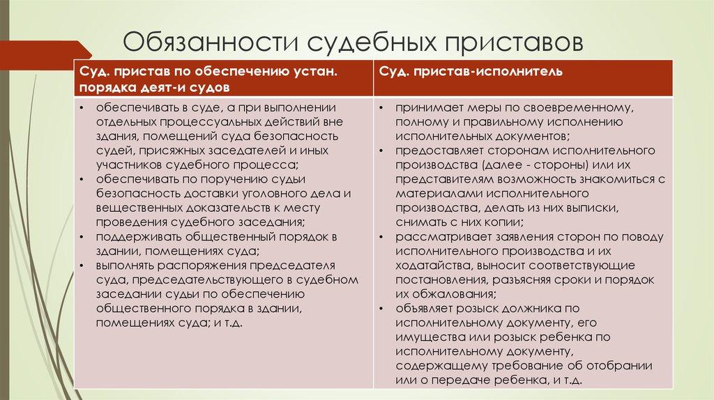 obrashchenie-vzyskaniya