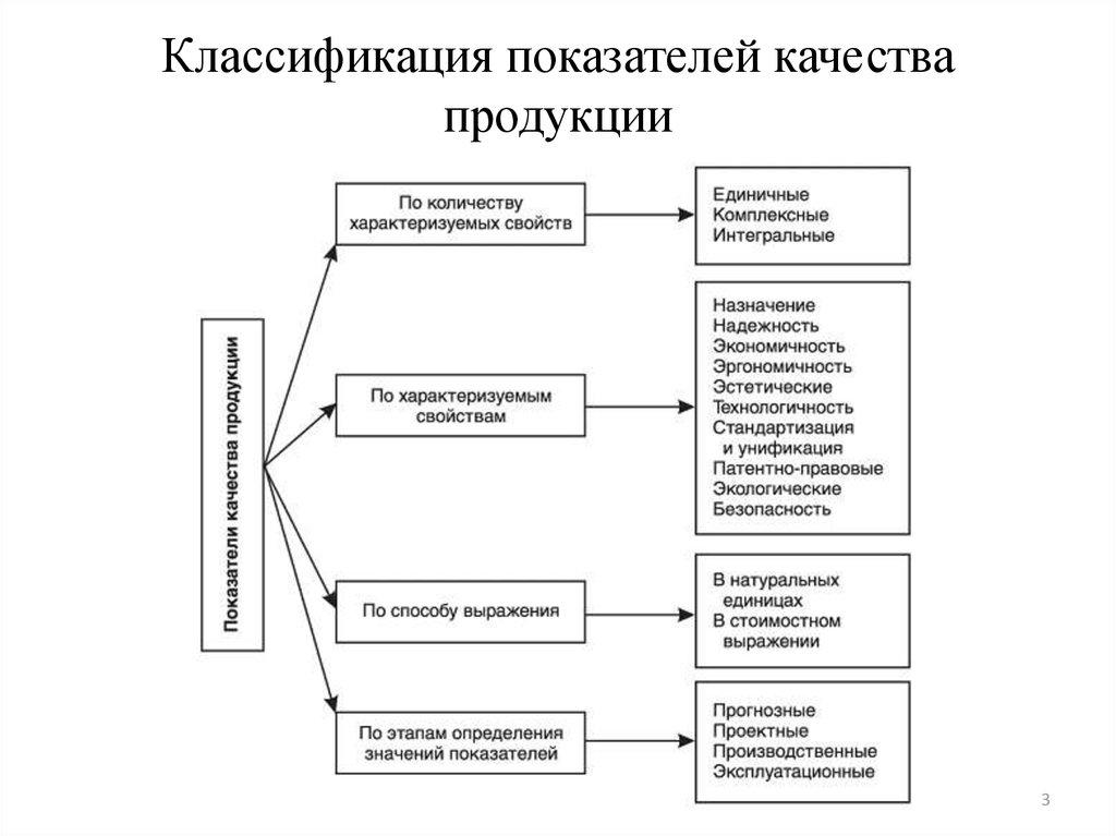 kachestvom-tovara-nazyvaetsya-sovokupnost