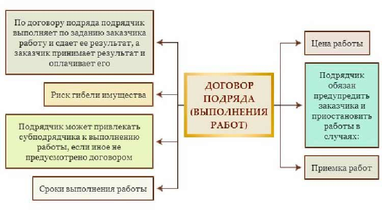 v-kakih-sluchayah-ustanavlivaetsya-obespechenie-garantijnyh-obyazatelstv