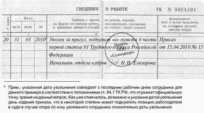 uvolnenie-za-nevypolnenie-dolzhnostnyh-obyazannostej-kakaya-statya