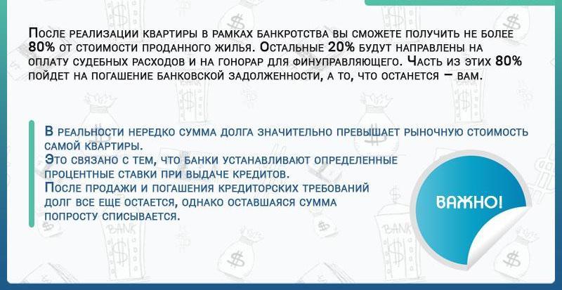 ipoteka-posle-bankrotstva-fizicheskogo-lica