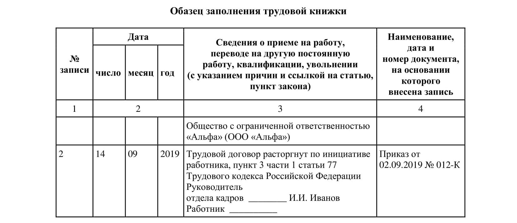 mozhno-li-uvolitsya-vo-vremya-otpuska