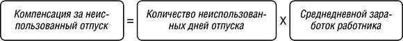 raschet-pri-uvolnenii-po-sobstvennomu-zhelaniyu-2019
