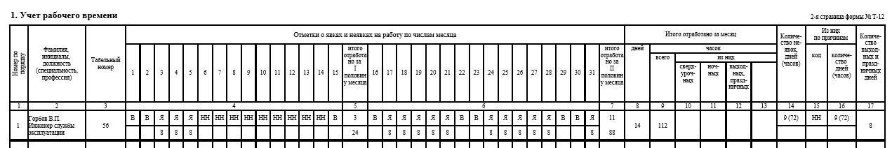 uvolnenie-za-proguly-poshagovaya-instrukciya
