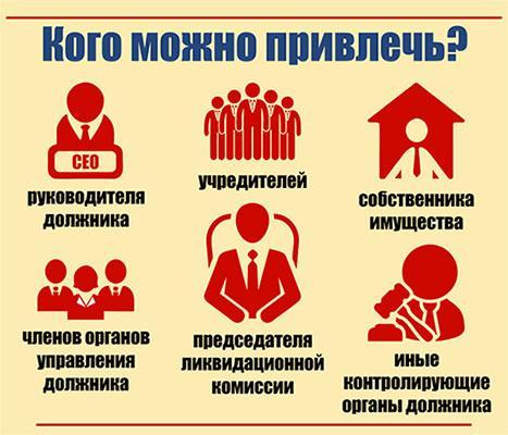 kak-ujti-ot-subsidiarnoj-otvetstvennosti-pri-bankrotstve